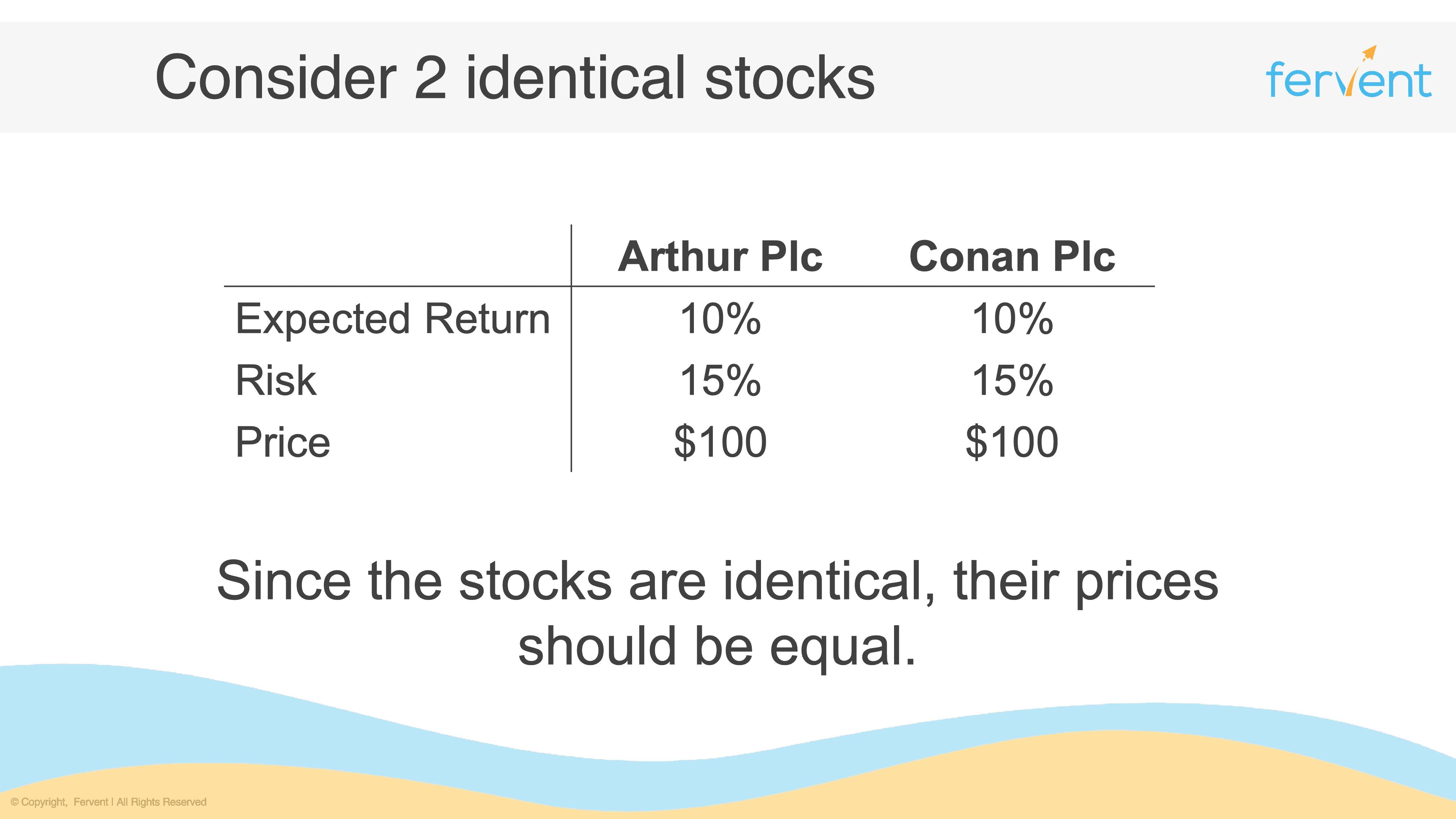 Slide displaying identical prices