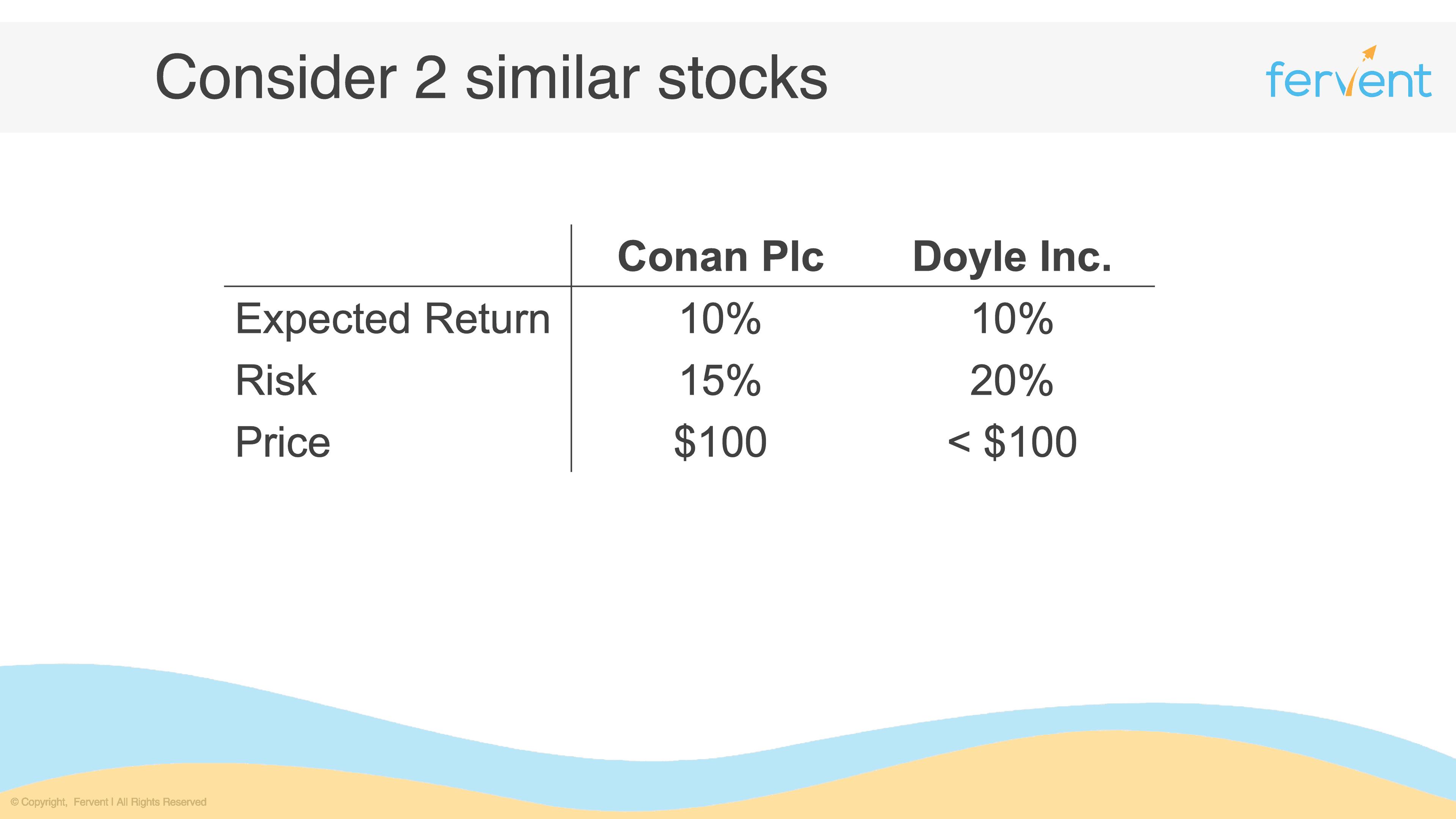 Prices of similar stocks