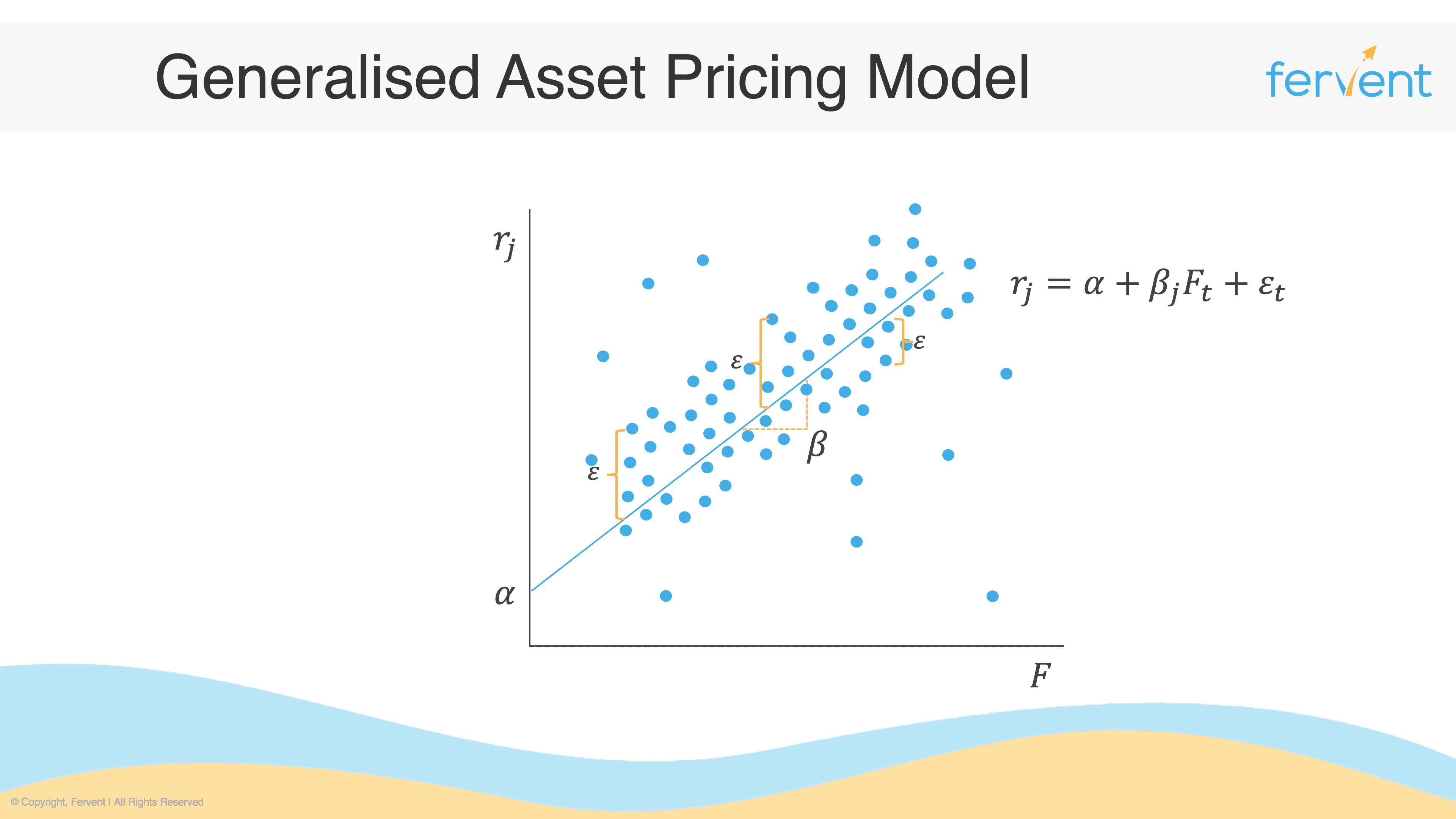 Slide showing generalised asset pricing model