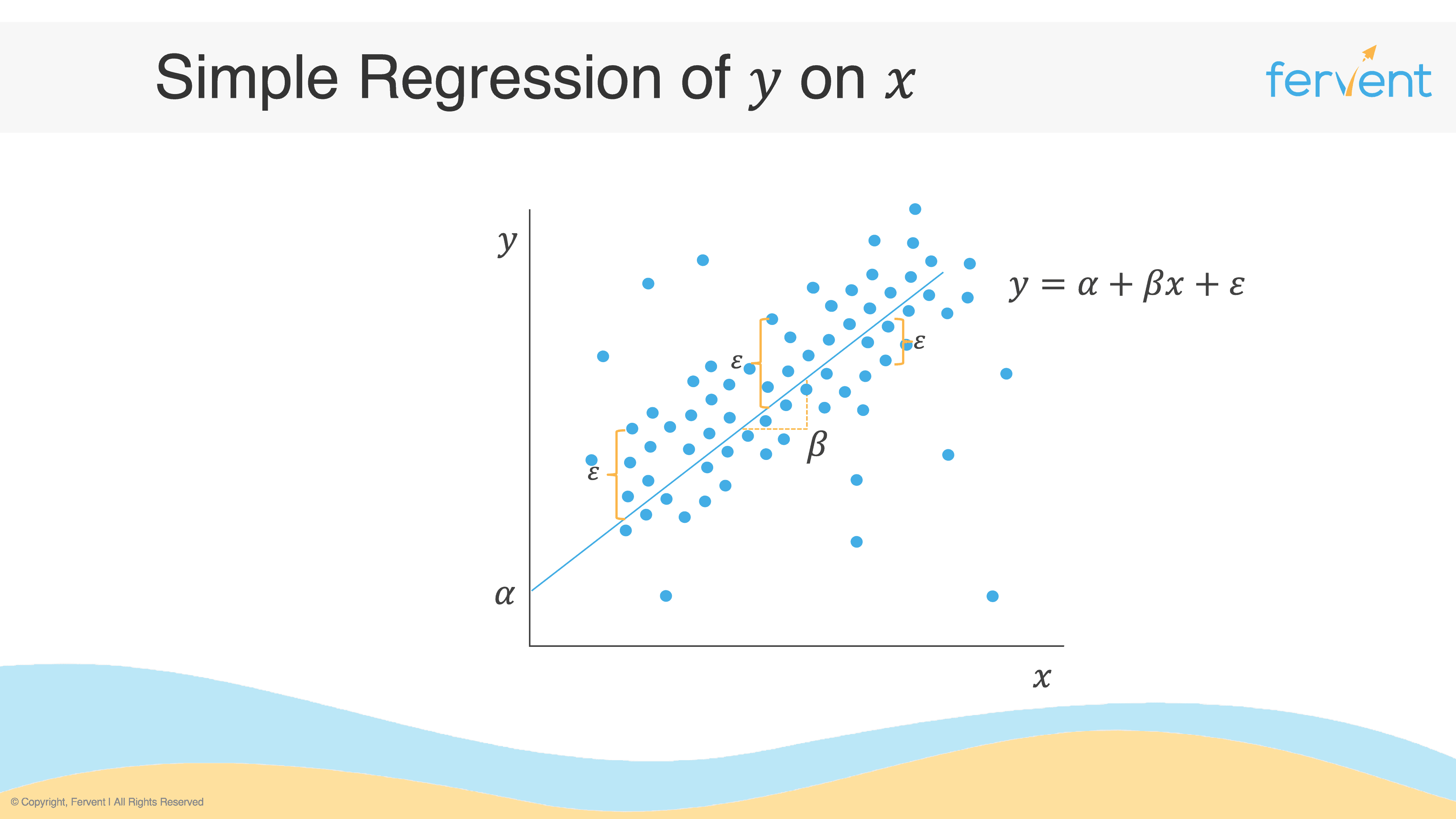 Slide showing regression line, building up to a generalised asset pricing model