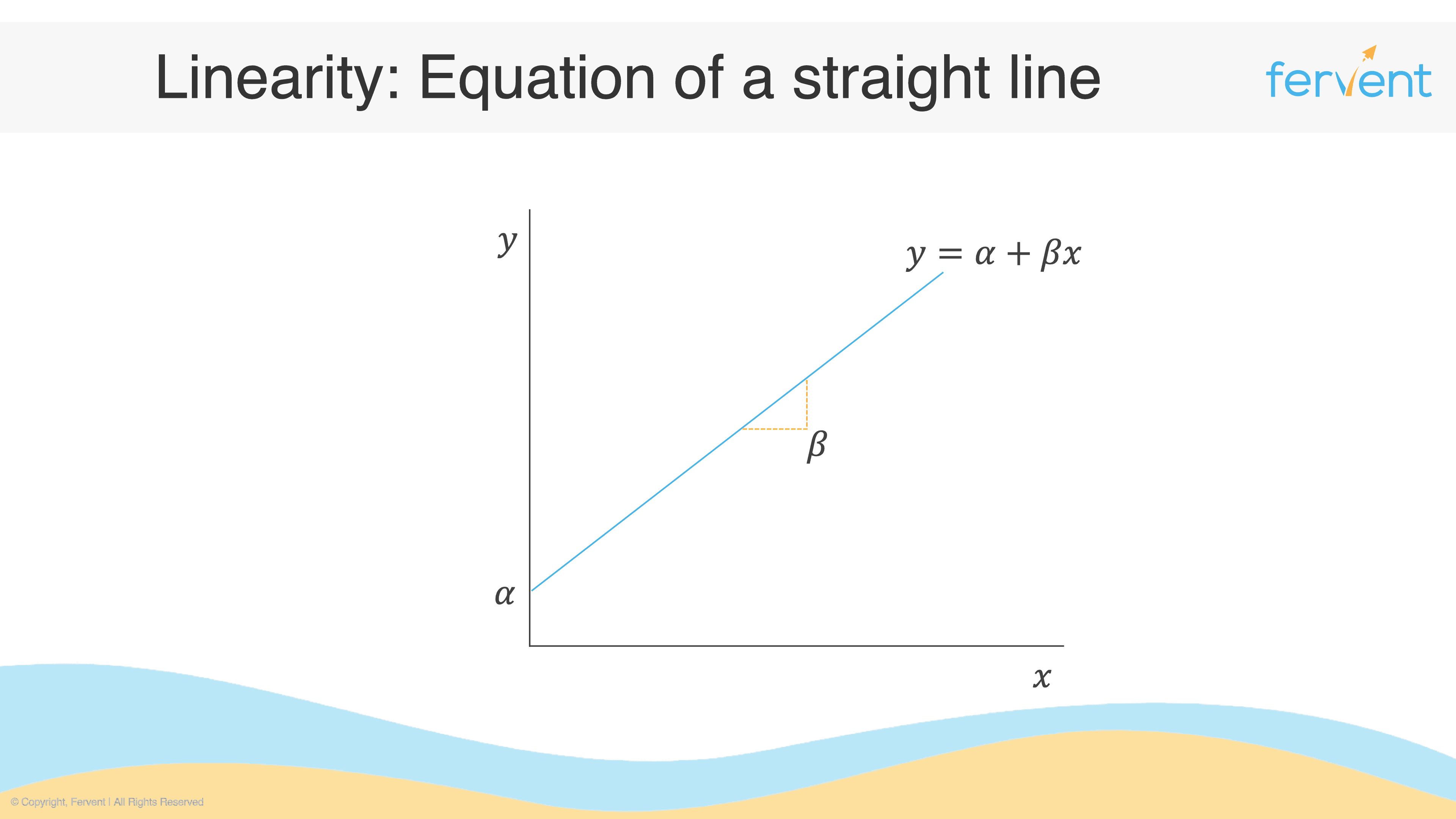 Slide showing equation of a straight line, building up to the capital asset pricing model