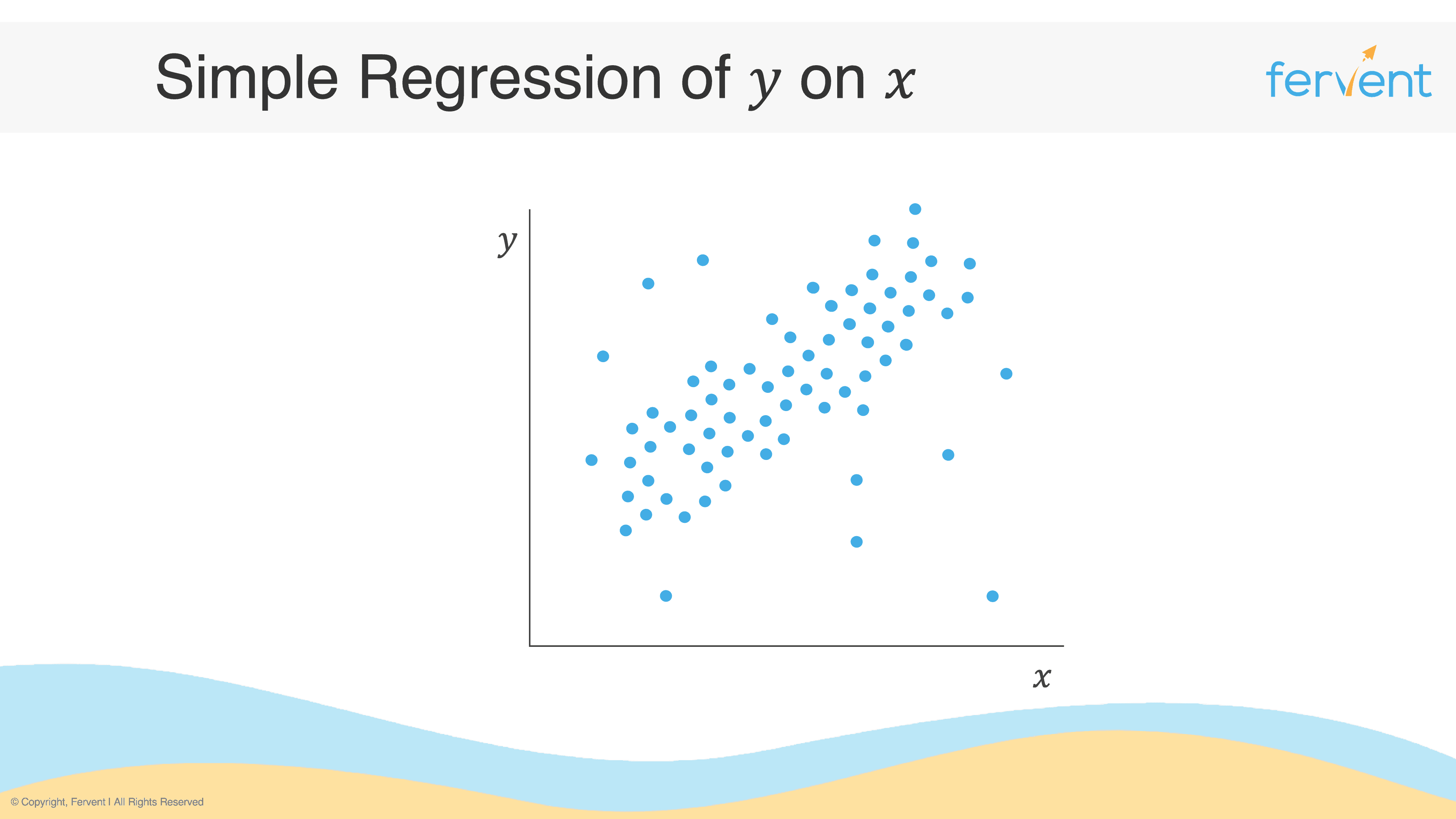 Slide showing data points in a simple regression, building up to generalised asset pricing models