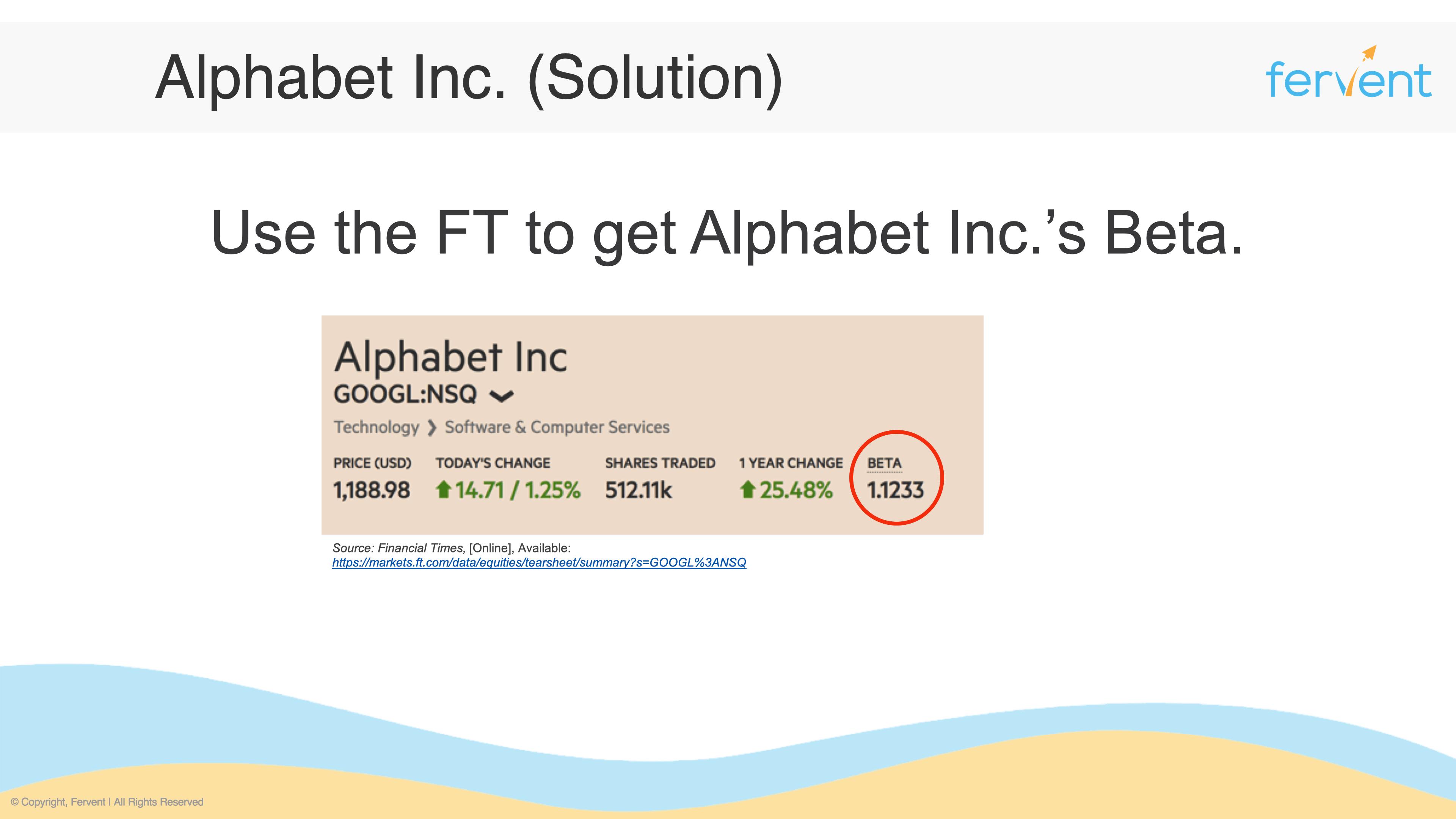 Slide showing beta of Alphabet (Google)