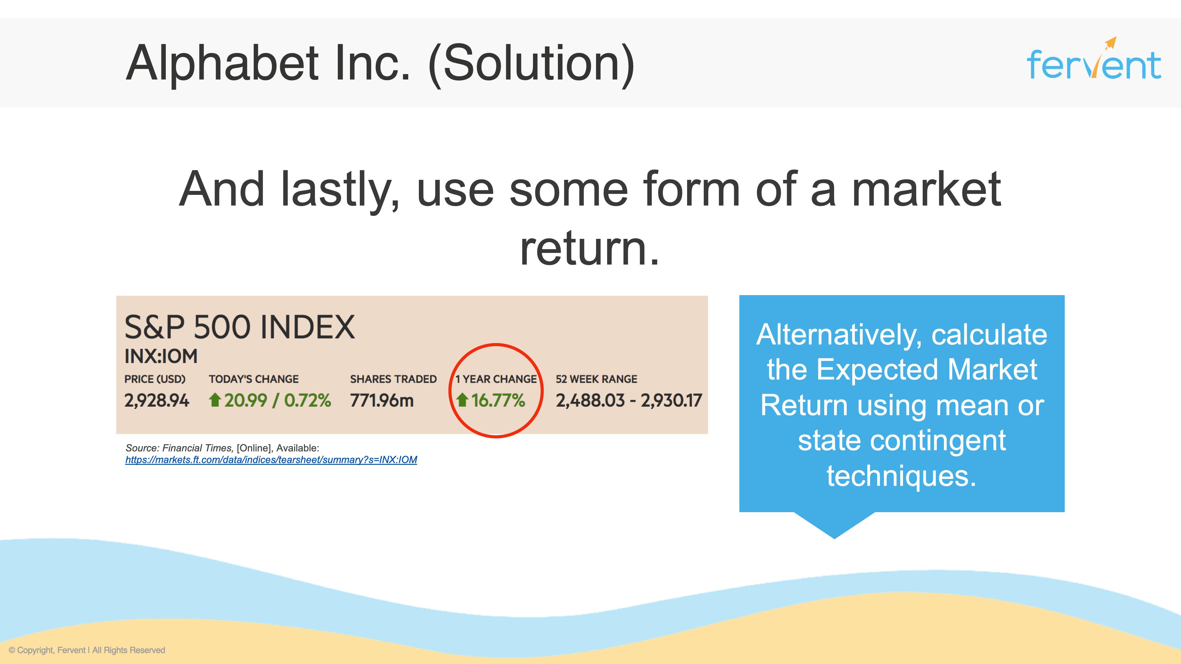 Slide showing market return for capital asset pricing model input