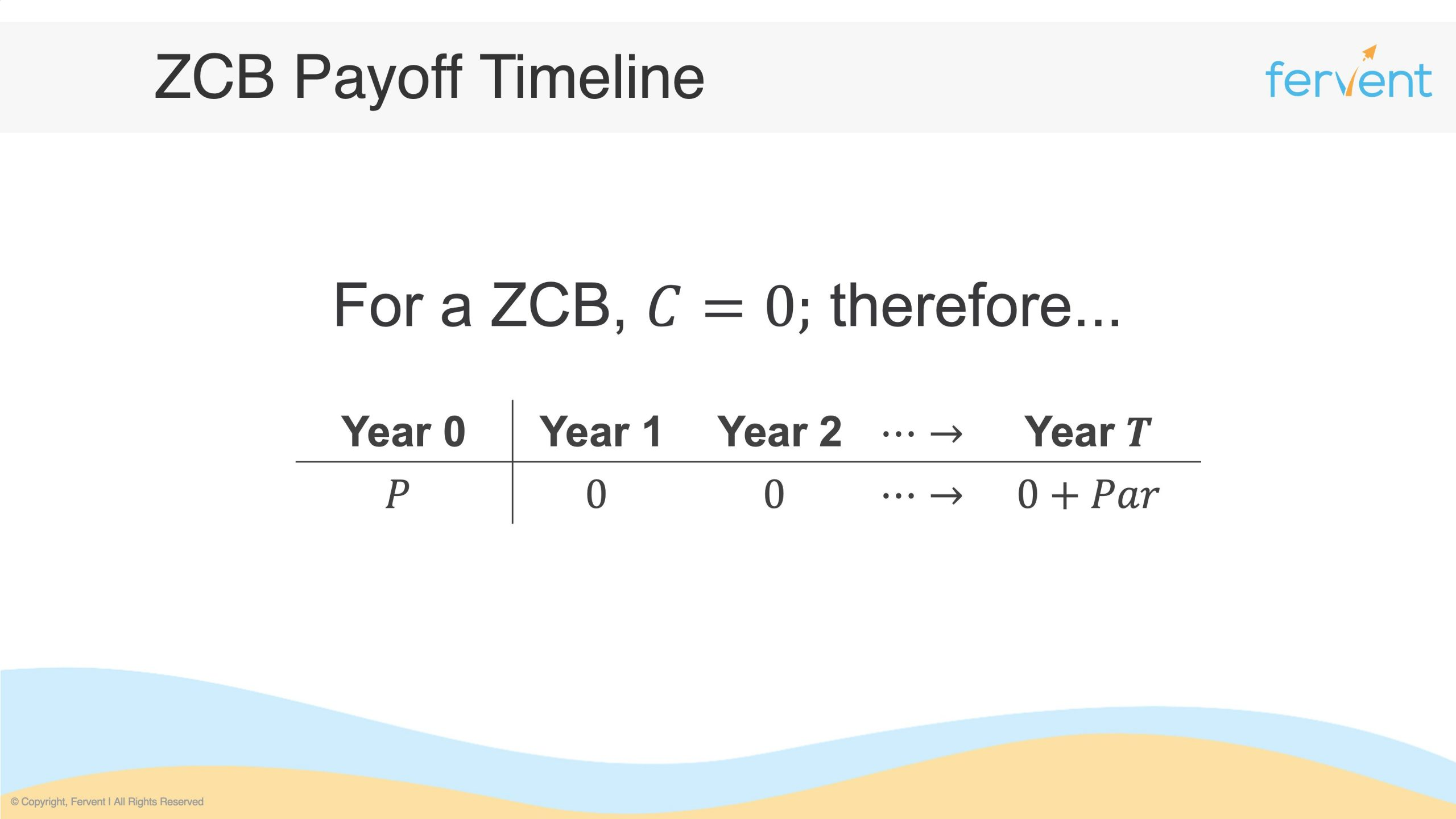 Slide showcasing the timeline of payoffs for a zero coupon bond