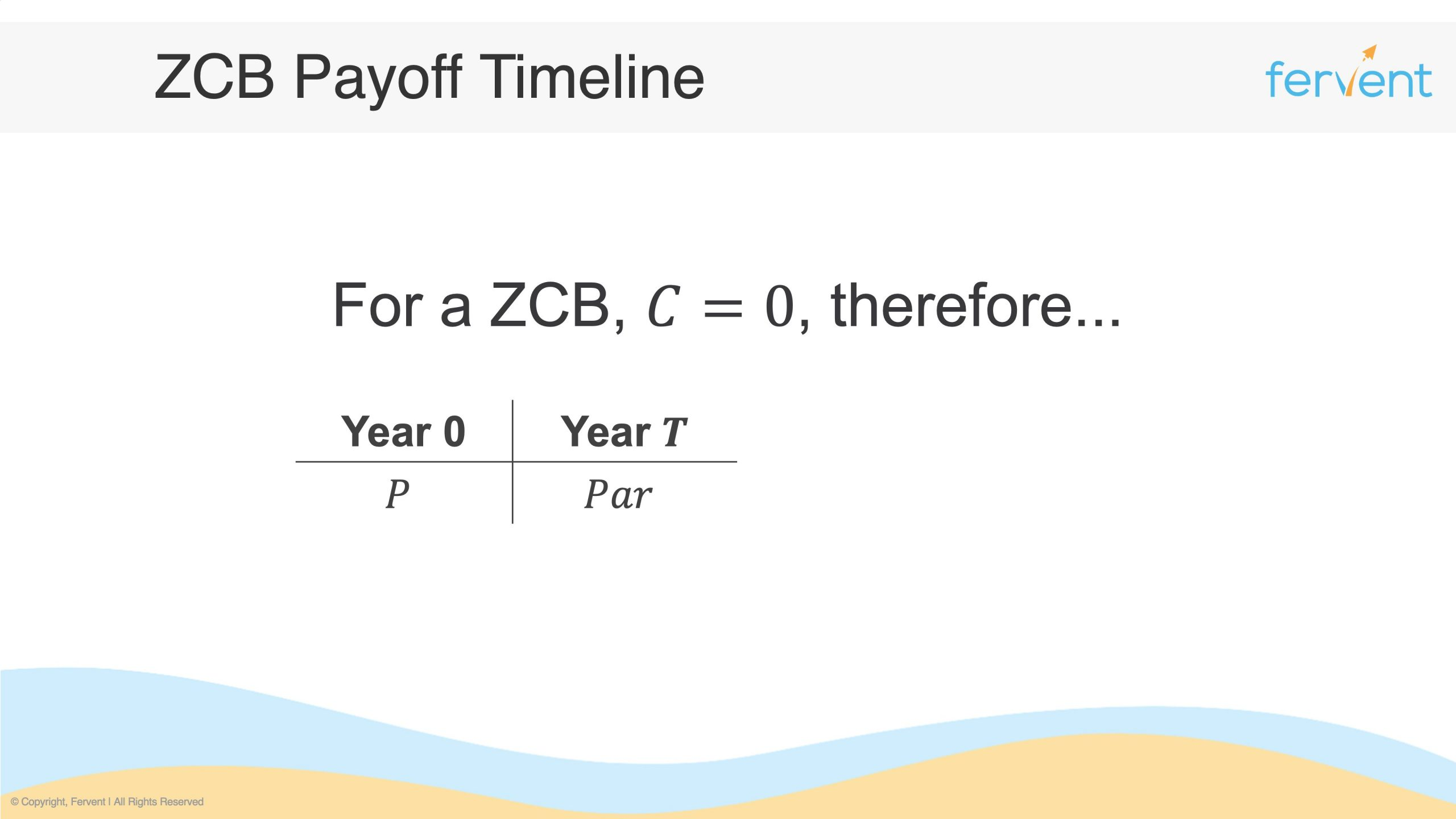 Slide showcasing a ZCB payoff timeline