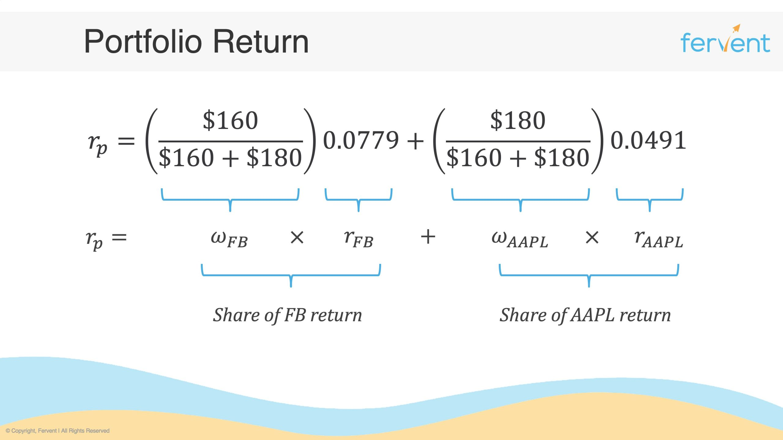 "Slide showcasing how to calculate portfolio returns with a visual representation displaying the ""share of individual returns"" concept"