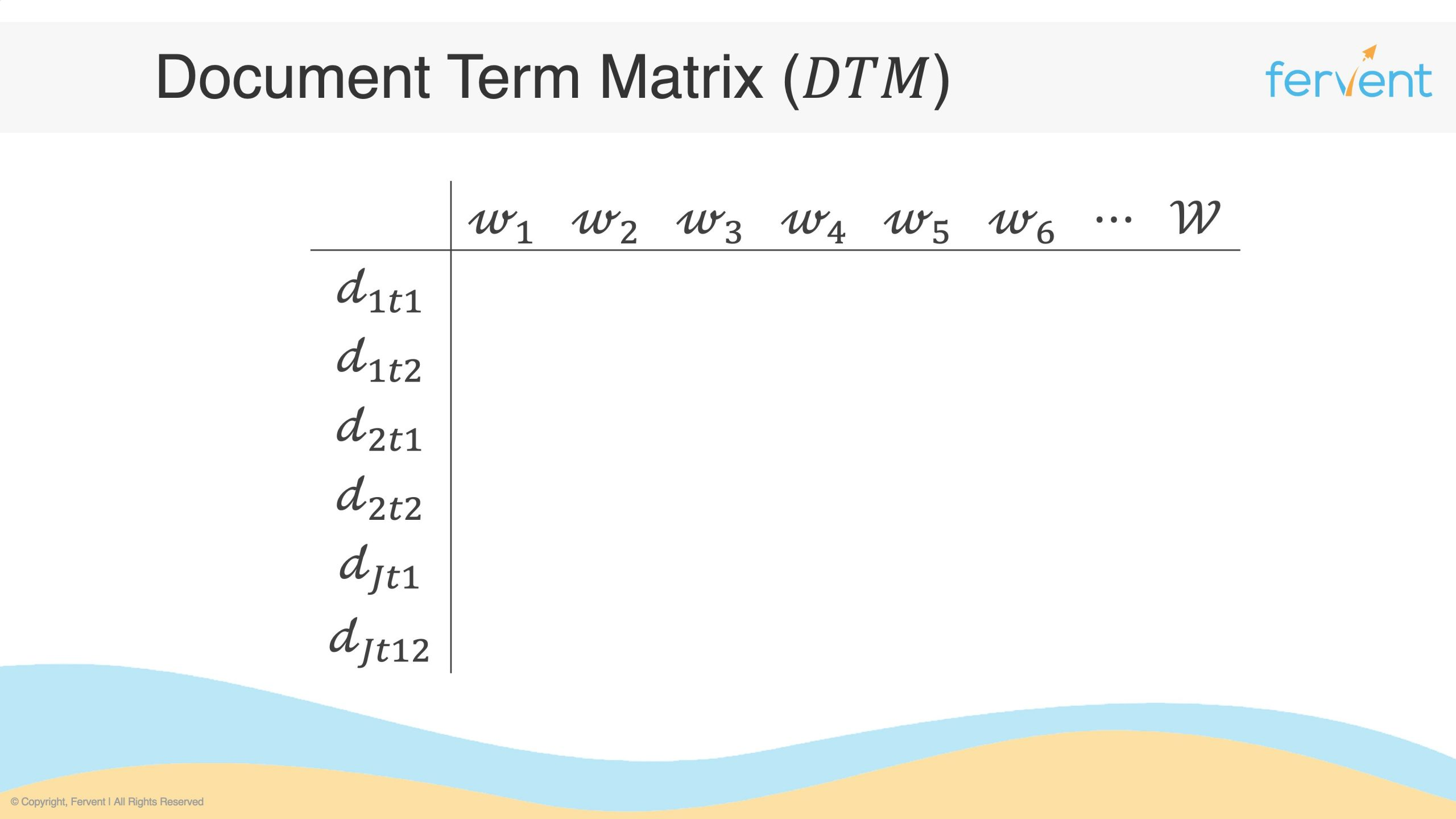 Slide showcasing bare bones document term matrix