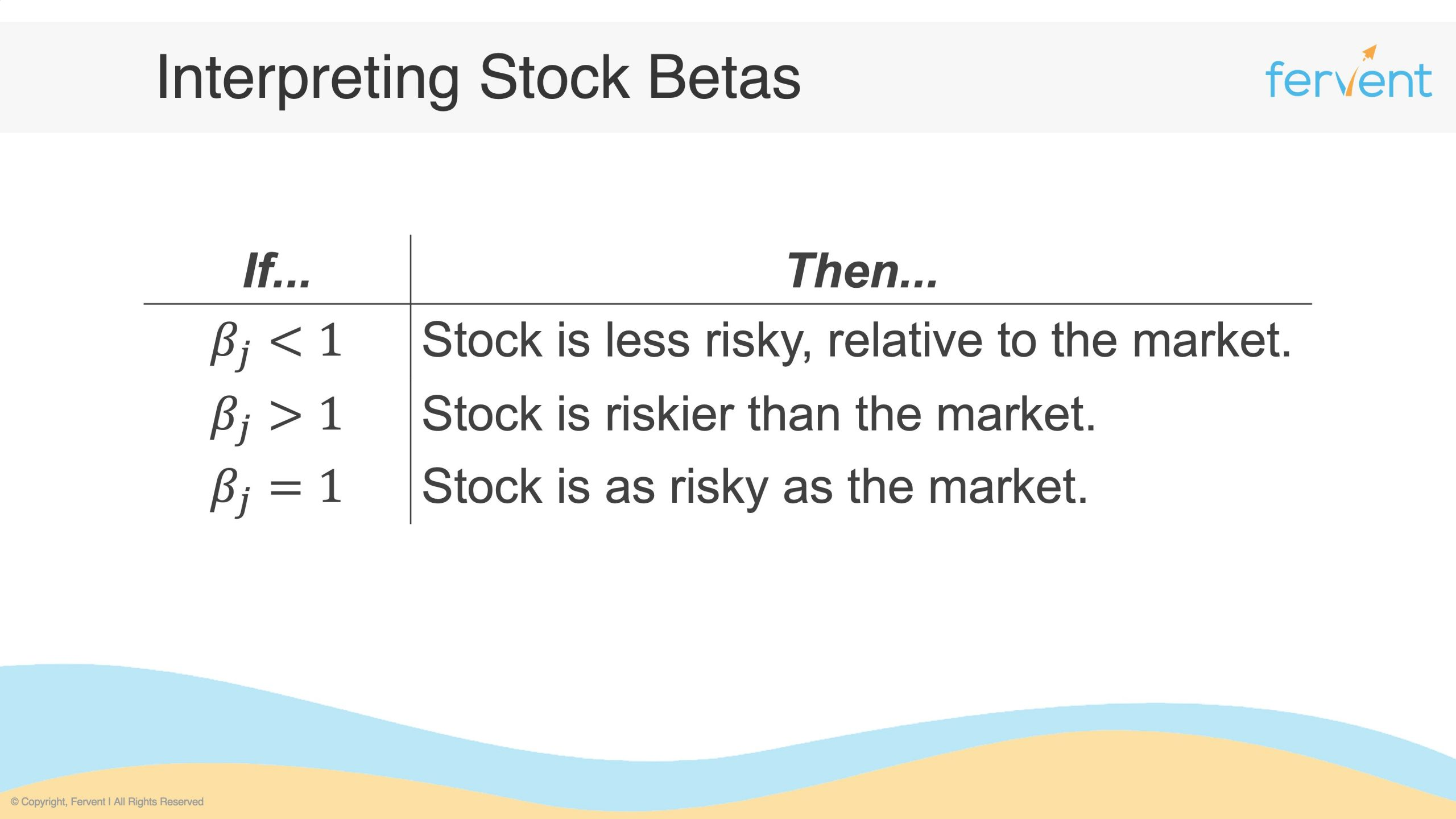 Slide showcasing intepretation of the Beta relative to the market beta in the context of what is systematic risk