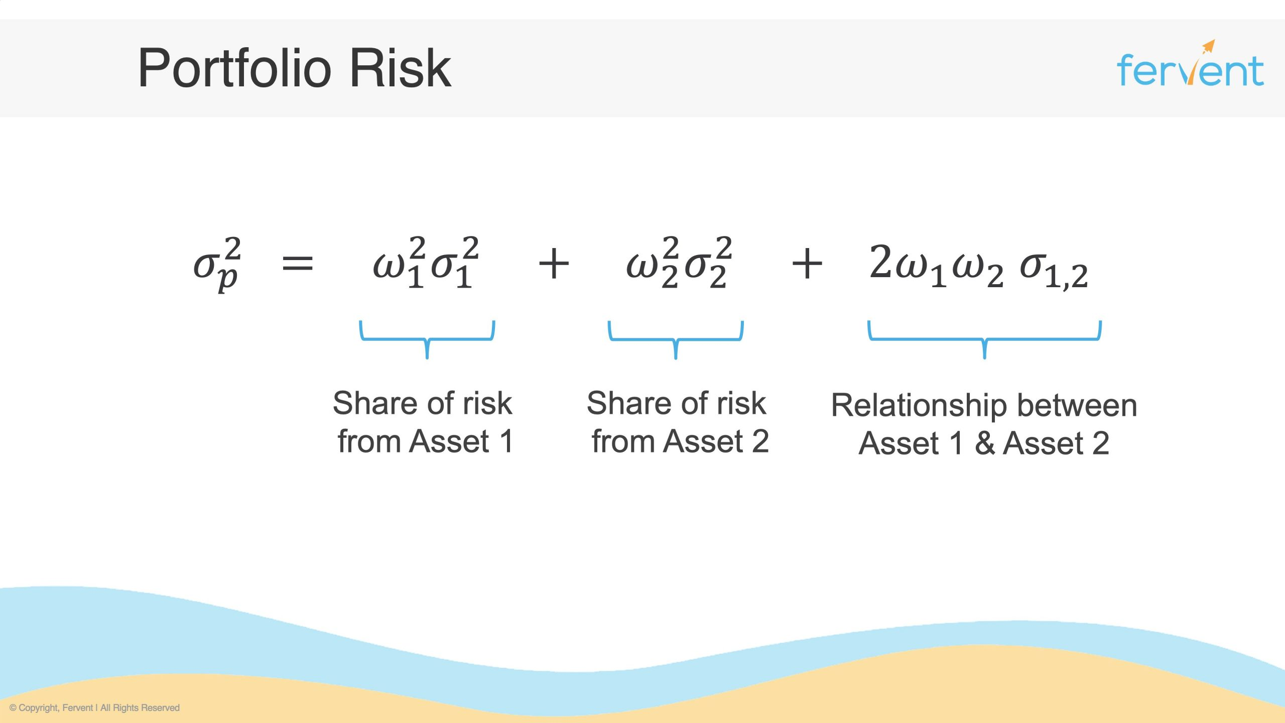 Slide showcasing formula to calculate portfolio risk